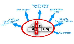 Best Hosting Sites