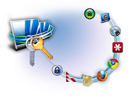 How Secure Is My Password and Best Password Manager