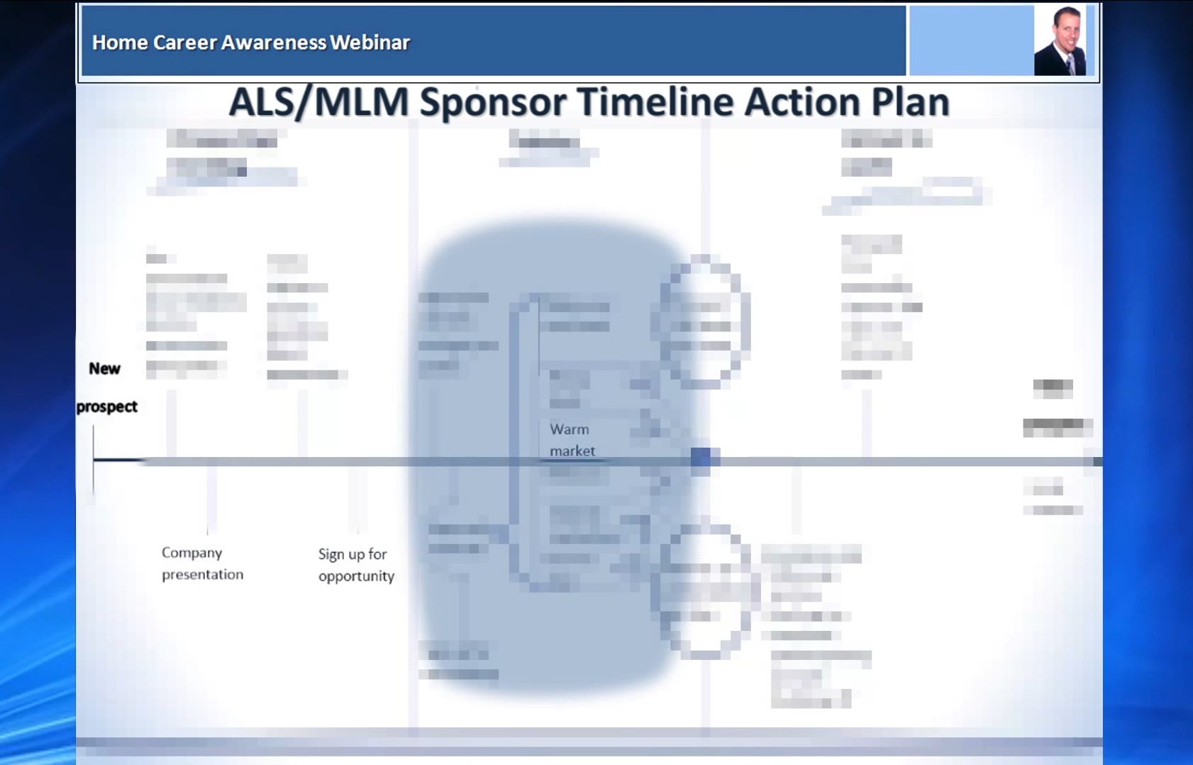 MLM Secret Success Plan Blueprint Censored